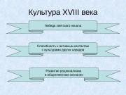 Презентация ИКР. 5. Культура эпохи Просвещения XVIII в.