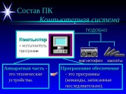 Презентация Информатика теория. 1 История ВТ и уст-во ПК. Устройство ПК. Устройство ПК