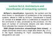 Lecture № 1. 6. Architecture and classification of