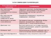 КЛАССИФИКАЦИЯ ГА ЗОПРОВОДОВ Классификационные показатели Газопроводы  Местоположение