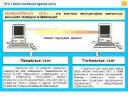 Что такое компьютерная сеть КОМПЬЮТЕРНАЯ  СЕТЬ