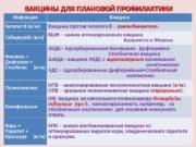 ВАКЦИНЫ ДЛЯ ПЛАНОВОЙ ПРОФИЛАКТИКИ Инфекция Вакцина Гепатит В
