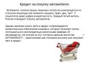 Презентация Кредит на покупку автомобиля Glamur Stail