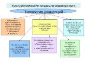 Культурологические концепции современности Типология концепций Циклические,  Цивилизационные