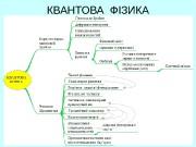 Презентация Л16 де Бройль Шредингер Орбиталь