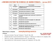 Презентации к лекциям:  www. physiolog. narod. ru