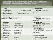 Граматичні категорії Синтаксична роль 1. ВИД  -.