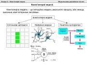 Презентация Лекція 15 Клітинкові автомати