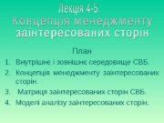 План 1. Внутрішнє і зовнішнє середовище СВБ.