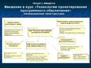 Введение в курс «Технологии проектирования программного обеспечения» Лекция