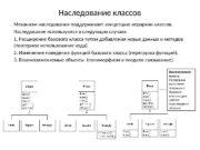 Наследование классов Механизм наследования поддерживает концепцию иерархии классов.