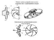 Рабочее колесо центробежного насоса закрытого типа с односторонним