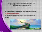 Структура основной образовательной программы «Педагогика» 1. История педагогической