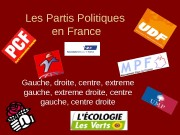 Les Partis Politiques en France Gauche, droite, centre,
