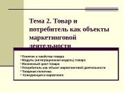 Тема 2. Товар и потребитель как объекты маркетинговой