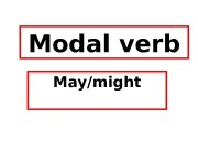 Modal verb May/might  May be  May