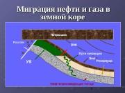 Презентация migratsiya nefti i gaza v zemnoy kore