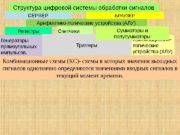 Арифметико-логические устройства (АЛУ) Регистры. Счетчики Комбинационно- логические устройства