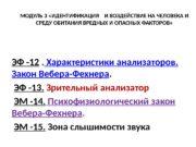 МОДУЛЬ 3 «ИДЕНТИФИКАЦИЯ  И ВОЗДЕЙСТВИЕ НА ЧЕЛОВЕКА