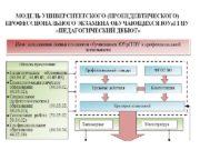 Портфолио Материалы предоставляются в электронном виде (формат pdf)
