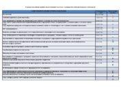 Периодичность флюорографических исследований населения с профилактической целью (выявление