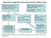 Презентация plan-shema