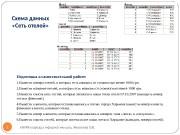 Схема данных  «Сеть отелей»  .