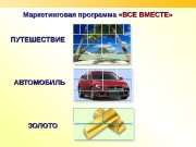 Презентация presentation of a site