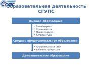 Образовательная деятельность СГУПС Высшее образование  Бакалавриат