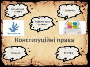 Конституційні права. Громадянські,  особисті Політичні права І