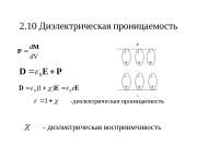 2. 10 Диэлектрическая проницаемость + -+ — +