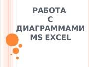 Презентация Работа с диаграммами в MS Excel