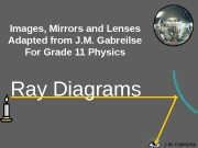 J. M. Gabrielse. Ray Diagrams. Images, Mirrors and