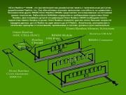 Direct Rambus™ DRAM — это высокоскоростная динамическая память