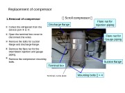 Replacement of compressor 【 Scroll compressor 【 Terminal