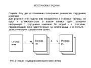 Презентация Создание базы данных Person — 1 курс