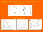 Термодинамические циклы паросиловых установок Схема ПСУ