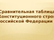Сравнительная таблица Конституционного строя Российской Федерации и