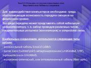 Тема 1. 4. 1 Принципы построения компьютерных сетей.