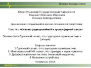 Тема № 1  «Основы радиорелейной и тропосферной