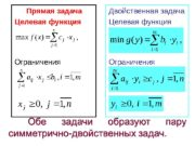 Прямая задача Целевая функция Ограничения Двойственная задача Целевая