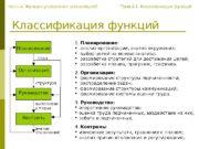 Классификация функций Планирование Организация Руководство Контроль план структура