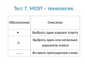 Презентация Тест07 Интерфейс-1 MOST