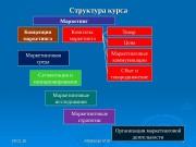 29. 01. 16 Абабкова М. Ю. 11 Структура