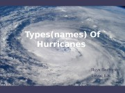 Types(names) Of Hurricanes  Яцук Виктория 1 курс