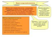 Предмет возрастной психологии Объект  изучения возрастной психологии