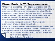 Презентация visual basic 02 operators and types