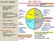 Занятие № 1. Вводное. 1. Основы и язык