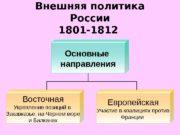 Внешняя политика России 1801 -1812  Основные направления