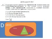 ДЕМО-версия ОГЭ 2017 D 2013 Осень Ноябрь1